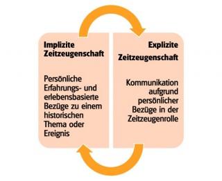 implexpl_Zzg